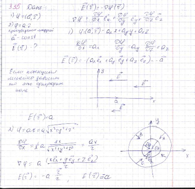 Найти вектор напряженности электрического поля, потенциал которого имеет вид φ = ar