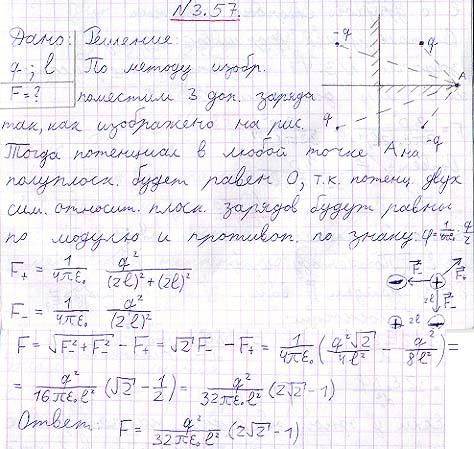 Точечный заряд q находится между двумя проводящими взаимно перпендикулярными полуплоскостями