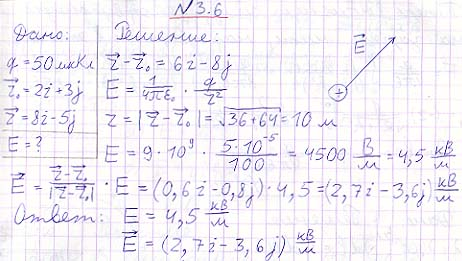 Положительный точечный заряд 50 мкКл находится на плоскости xy