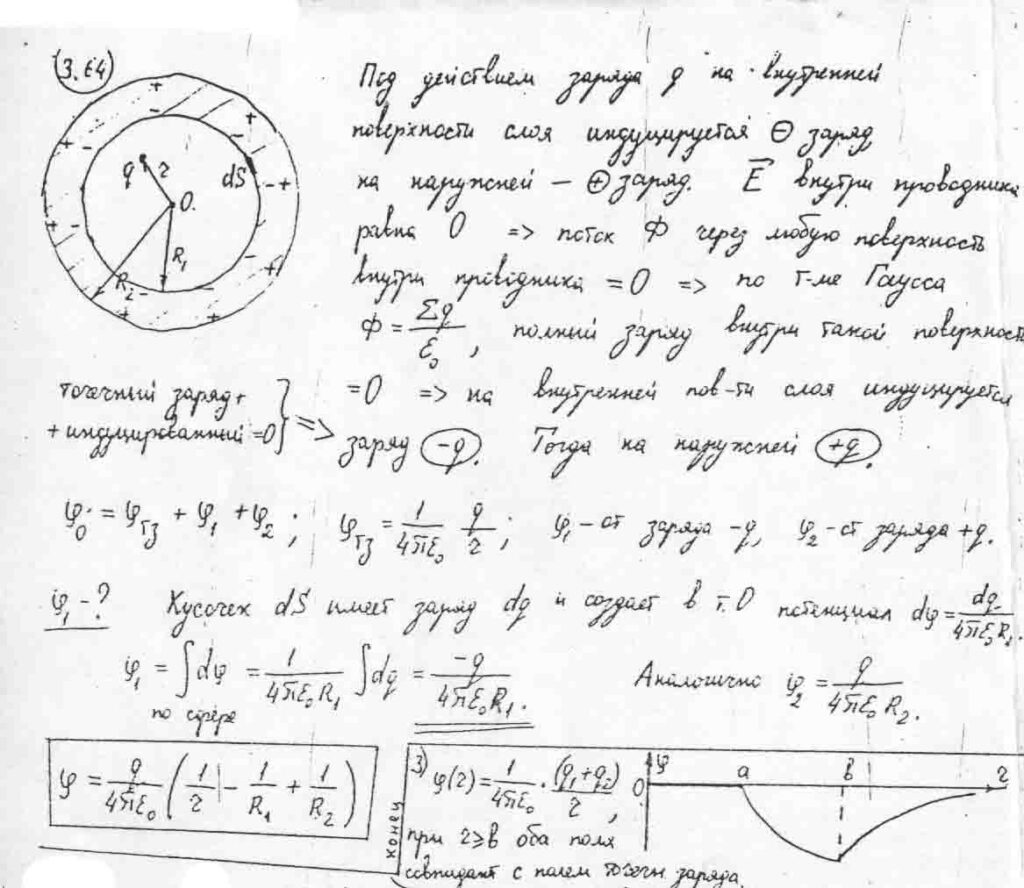 Точечный заряд q находится на расстоянии r от центра О незаряженного сферического слоя