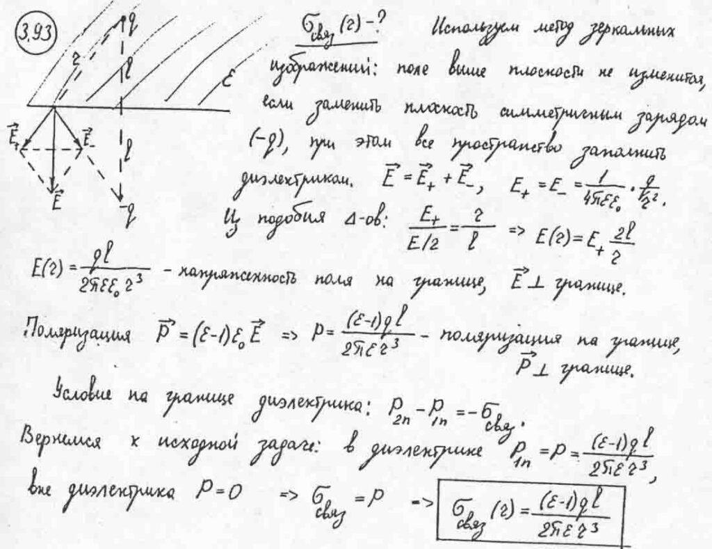 Полупространство, заполненное однородным изотропным диэлектриком с проницаемостью ε