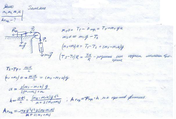 В системе (рис. 1.57) известны массы тел m1 и m2, коэффициент трения k
