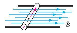 Стальной стержень длиной 40 см и массой 50 г лежит перпендикулярно